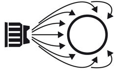 Electrostatico